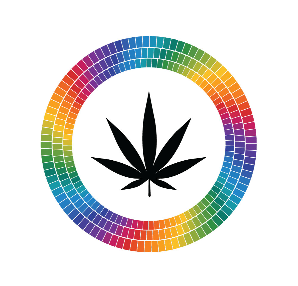 Full Spectrum Cannabis